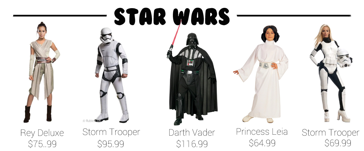 Cheap Star Wars Costumes And Accessories Darth Vader